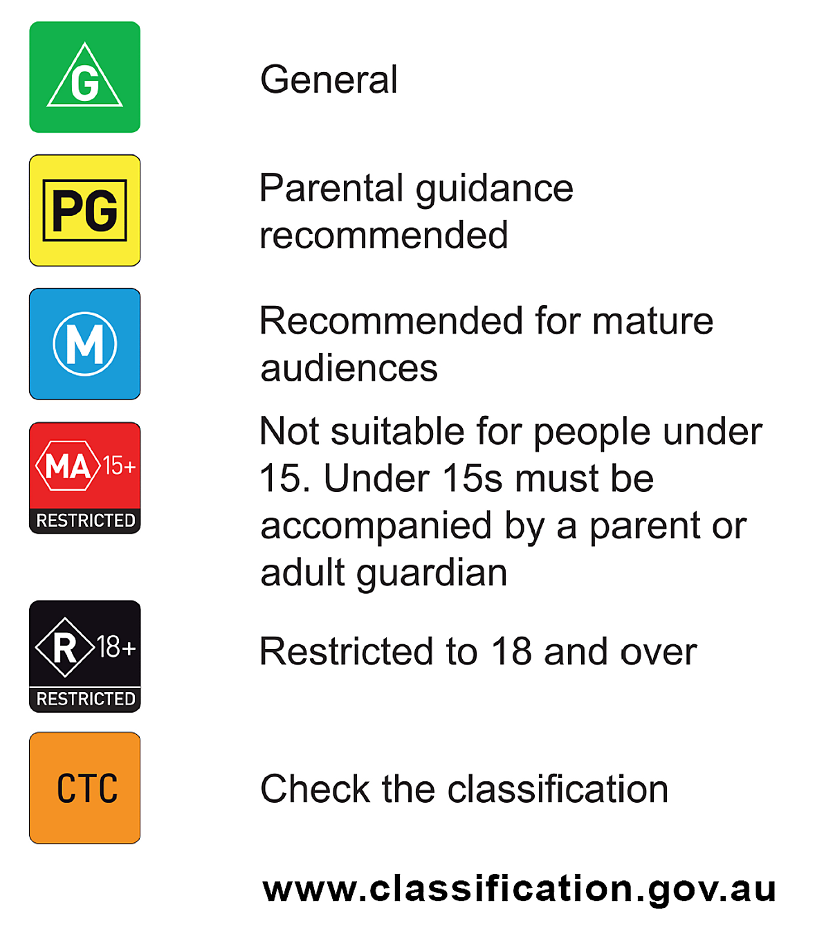 Consumer Advice and Ratings