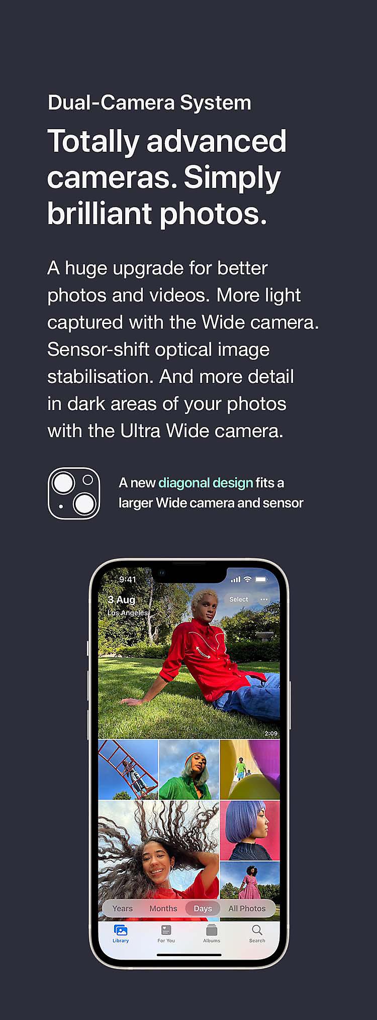 Totally advanced cameras. Simply brilliant photos.