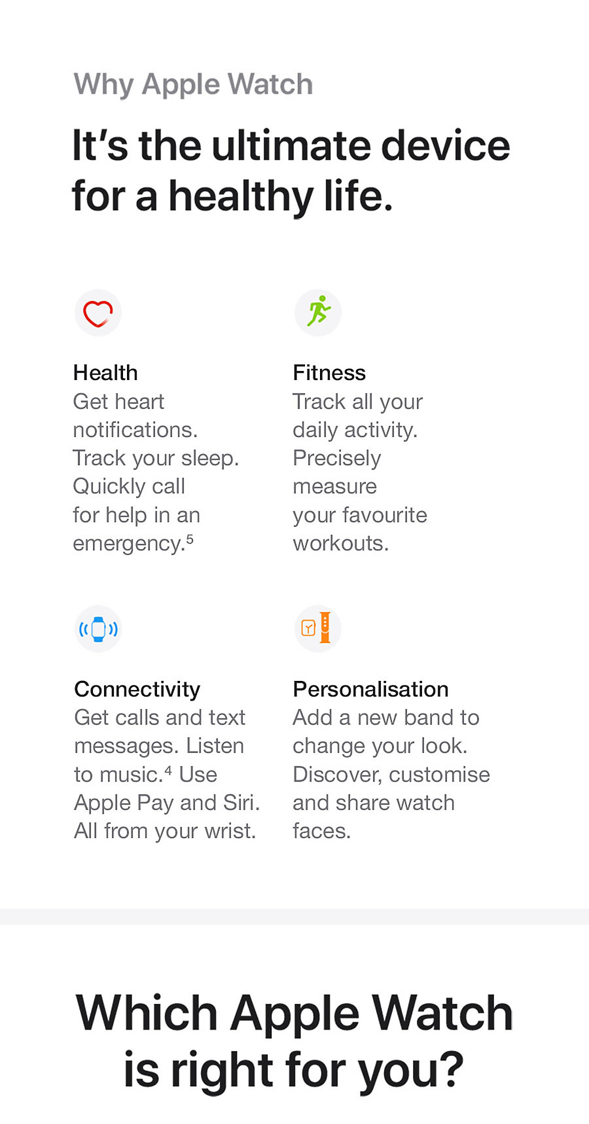 Apple Watch Series 6 Health Fitness Connectivity Personalisation