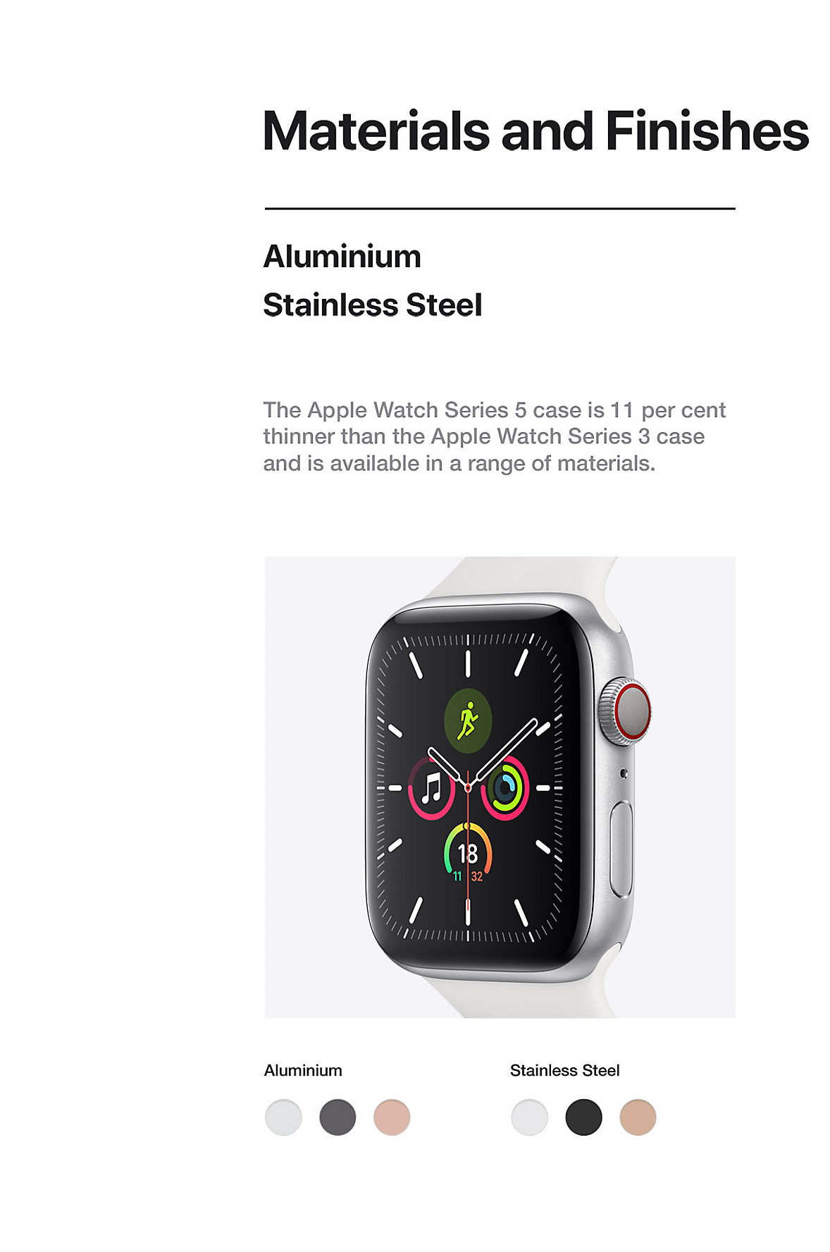 Apple Watch Materials and Finishes Series 5
