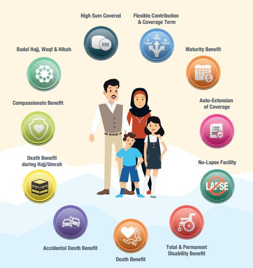i-Great Wawasan – Short-term Payment Plan with Long-term Benefits