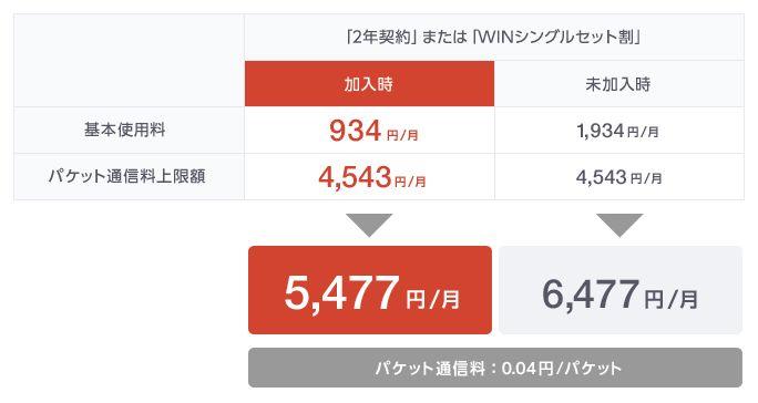 WINシングル定額WiMAX (シンプル)