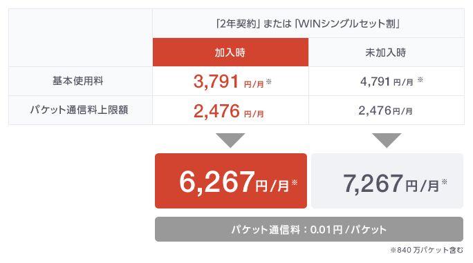 ビジネスWINシングル定額WiMAX (シンプル)