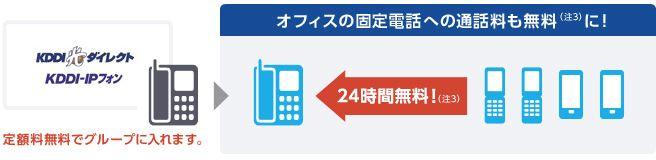 KDDI電話をご利用なら固定電話への通話料もおトク!