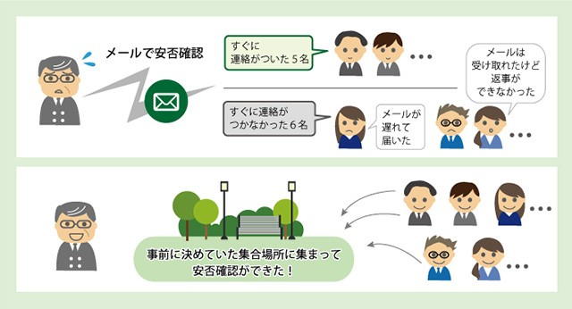 【事例】東日本大震災時の仙台市内のある企業のケース