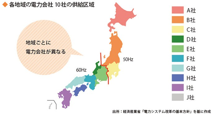 各地域の電力会社10社の供給区域