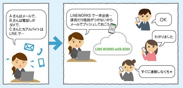 【事例紹介】導入成功のカギは『誰にでも使える簡単さ』にあり!