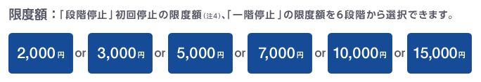 限度額:「段階停止」初回停止の限度額 <small>(注4)</small>、「一階停止」の限度額を6段階から選択できます。