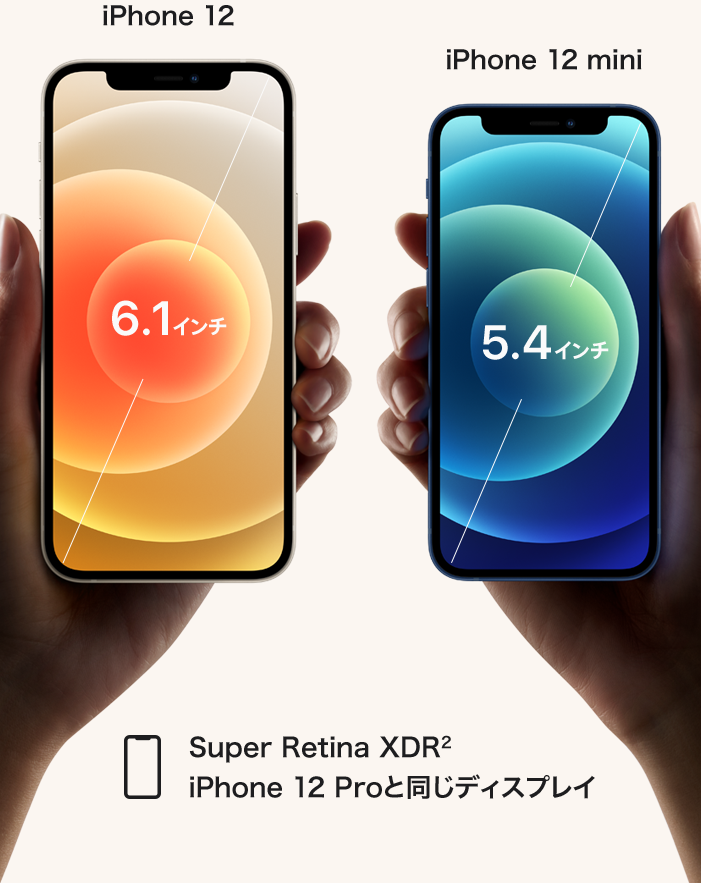 Super Retina XDR2 iPhone 12 Proと同じディスプレイ