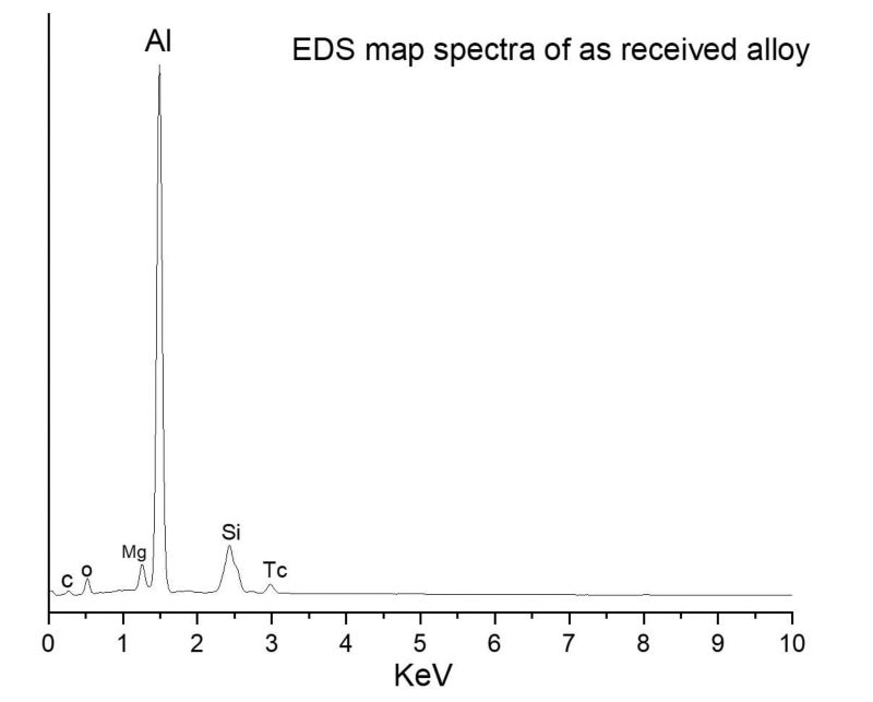 Figure 4: Energy dispersive spectra of as received aluminium 6022 alloy surface