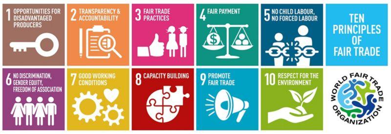 Ten principles of fair trade.