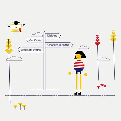 """Illustration of female student next to street signs with words """"Diploma"""", """"Certificate"""", """"Advanced Diploma"""", """"Associate Degree"""" pointing in different directions"""