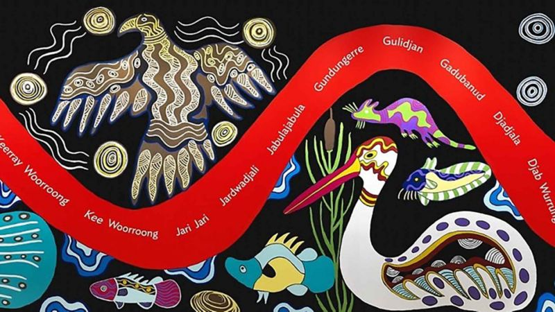 Indigenous artwork of animals and red river with indigenous words