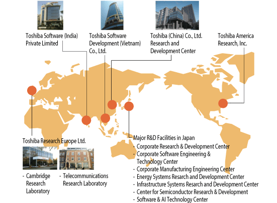 Major R&D bases in Japan and overseas
