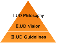 Image of universal design policy